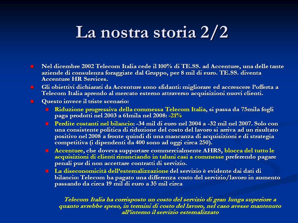 La nostra storia 2/2 Nel dicembre 2002 Telecom Italia cede il 100% di TE.SS.