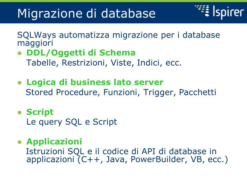 Migrazione di database SQLWays automatizza migrazione per i database maggiori ● DDL/Oggetti di Schema Tabelle, Restrizioni, Viste, Indici, ecc.