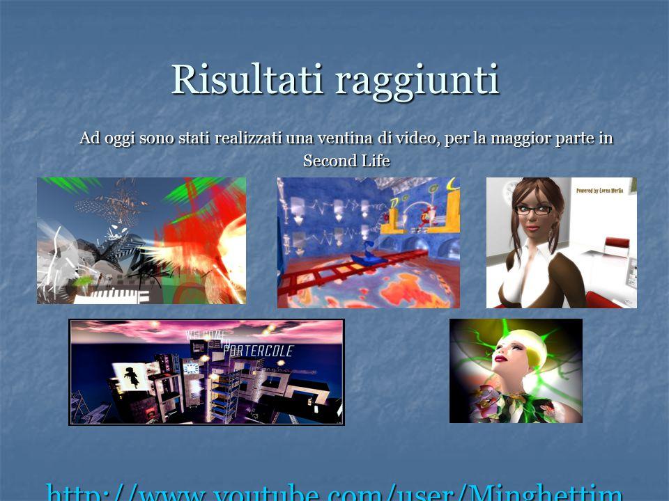 Risultati raggiunti Ad oggi sono stati realizzati una ventina di video, per la maggior parte in Second Life http://www.youtube.com/user/Minghettim