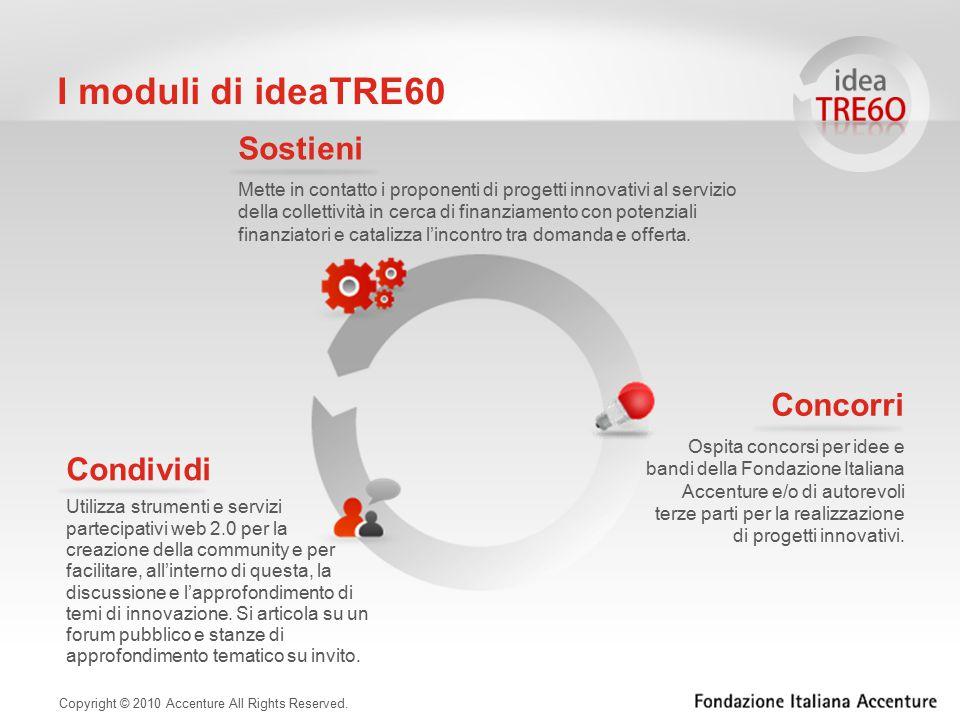 I moduli di ideaTRE60 Concorri Ospita concorsi per idee e bandi della Fondazione Italiana Accenture e/o di autorevoli terze parti per la realizzazione di progetti innovativi.