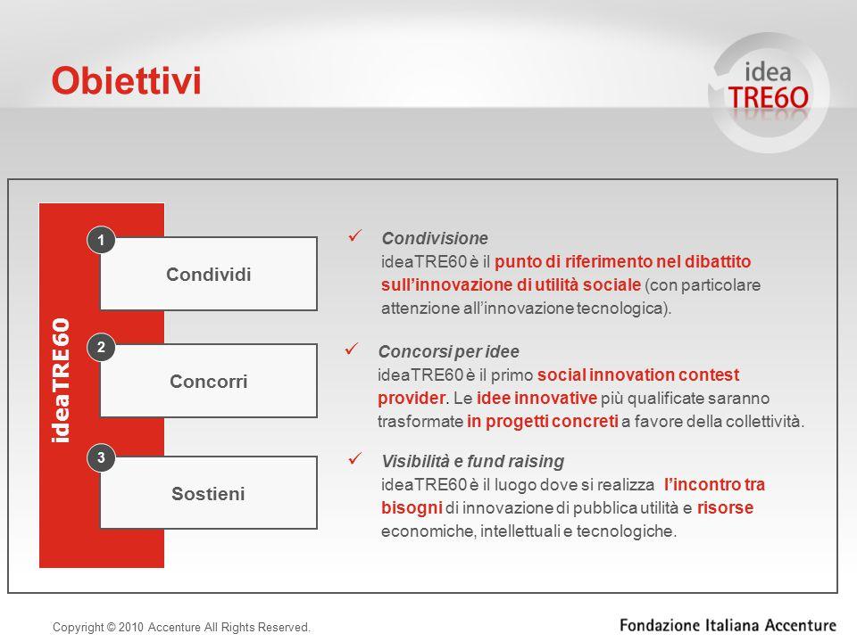 ideaTRE60 Condividi 1 Condivisione ideaTRE60 è il punto di riferimento nel dibattito sull'innovazione di utilità sociale (con particolare attenzione all'innovazione tecnologica).