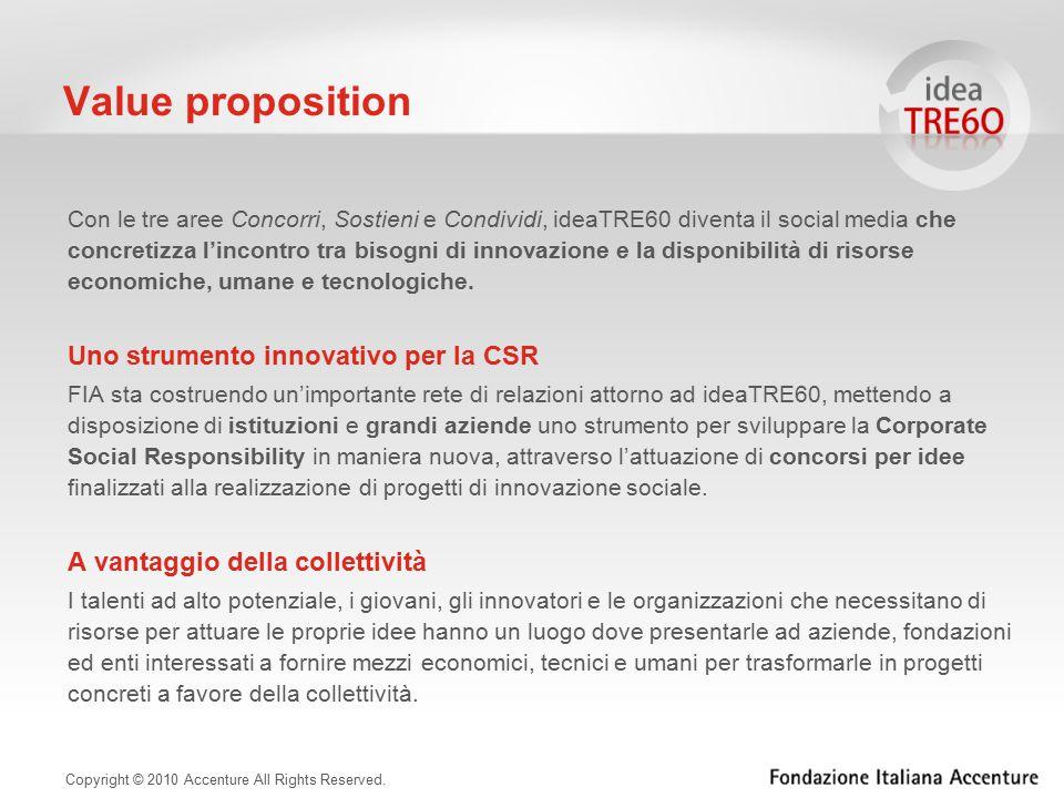 Value proposition Con le tre aree Concorri, Sostieni e Condividi, ideaTRE60 diventa il social media che concretizza l'incontro tra bisogni di innovazione e la disponibilità di risorse economiche, umane e tecnologiche.