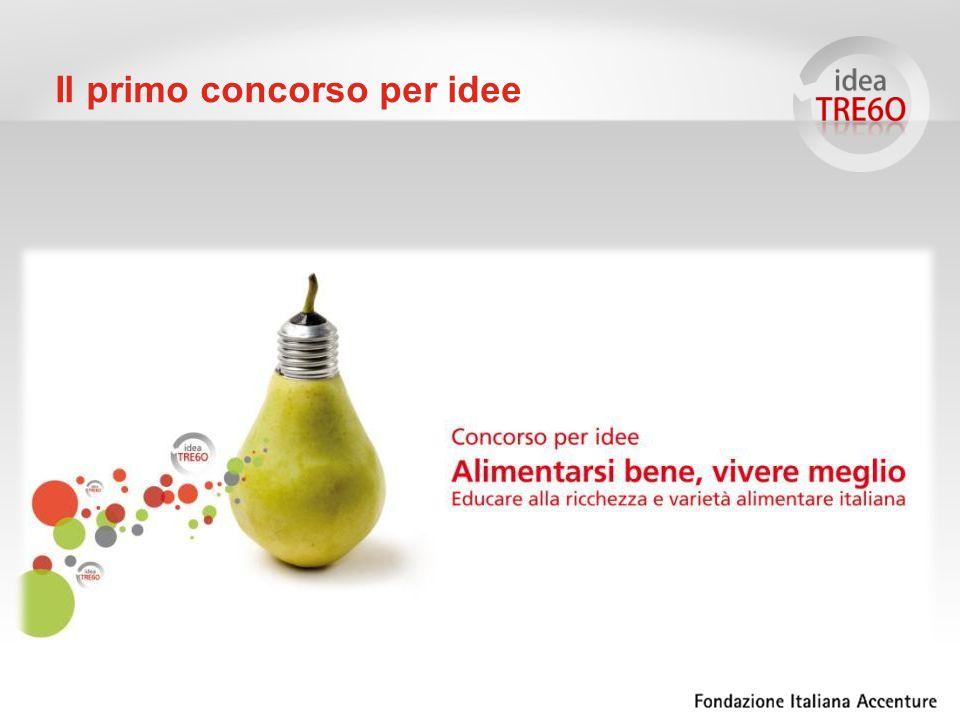 Il primo concorso per idee