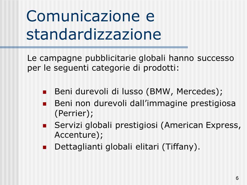 6 Comunicazione e standardizzazione Le campagne pubblicitarie globali hanno successo per le seguenti categorie di prodotti: Beni durevoli di lusso (BM