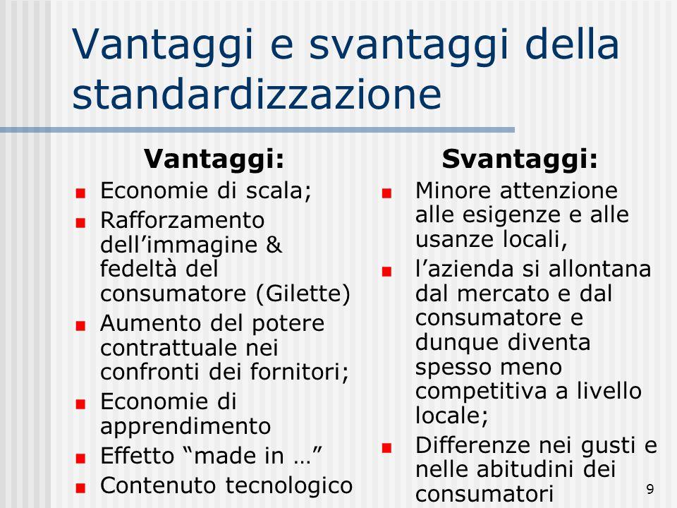 9 Vantaggi: Economie di scala; Rafforzamento dell'immagine & fedeltà del consumatore (Gilette) Aumento del potere contrattuale nei confronti dei forni