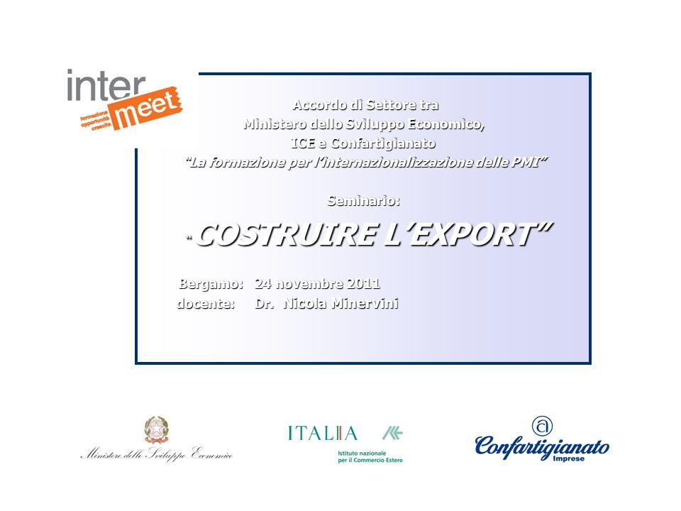 IMPRESA Formazione di reti di imprese Integrazione aziendale Qualità della gestione dell'export.