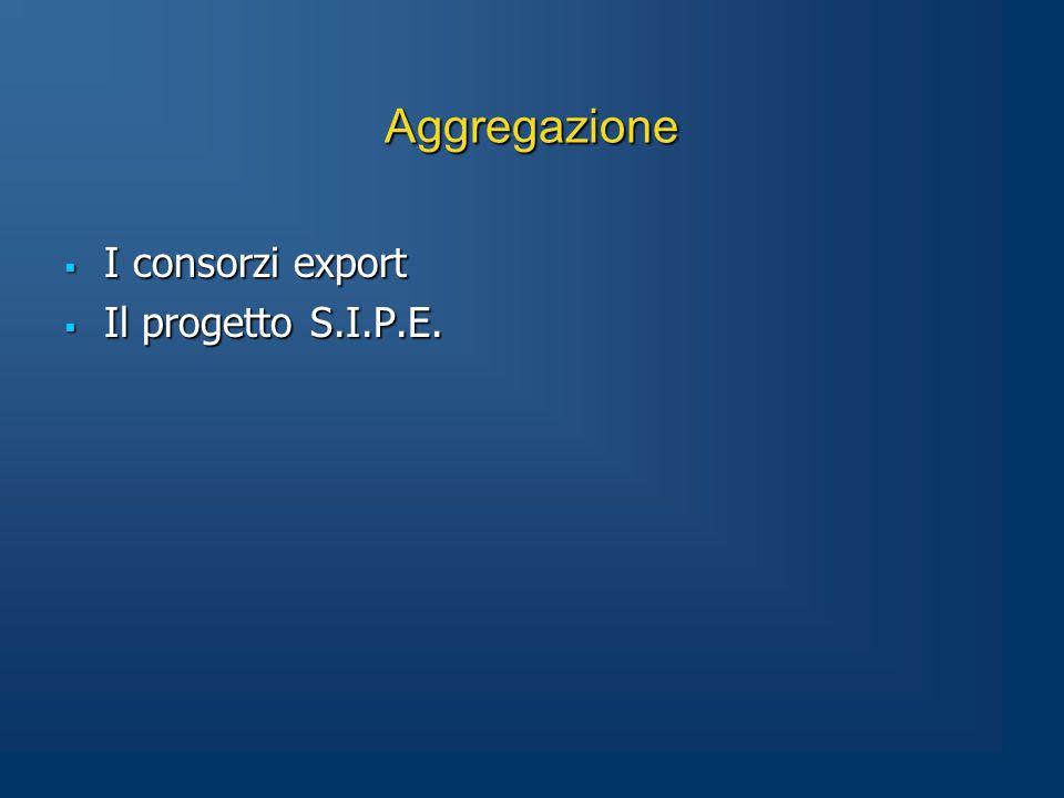 Aggregazione  I consorzi export  Il progetto S.I.P.E.
