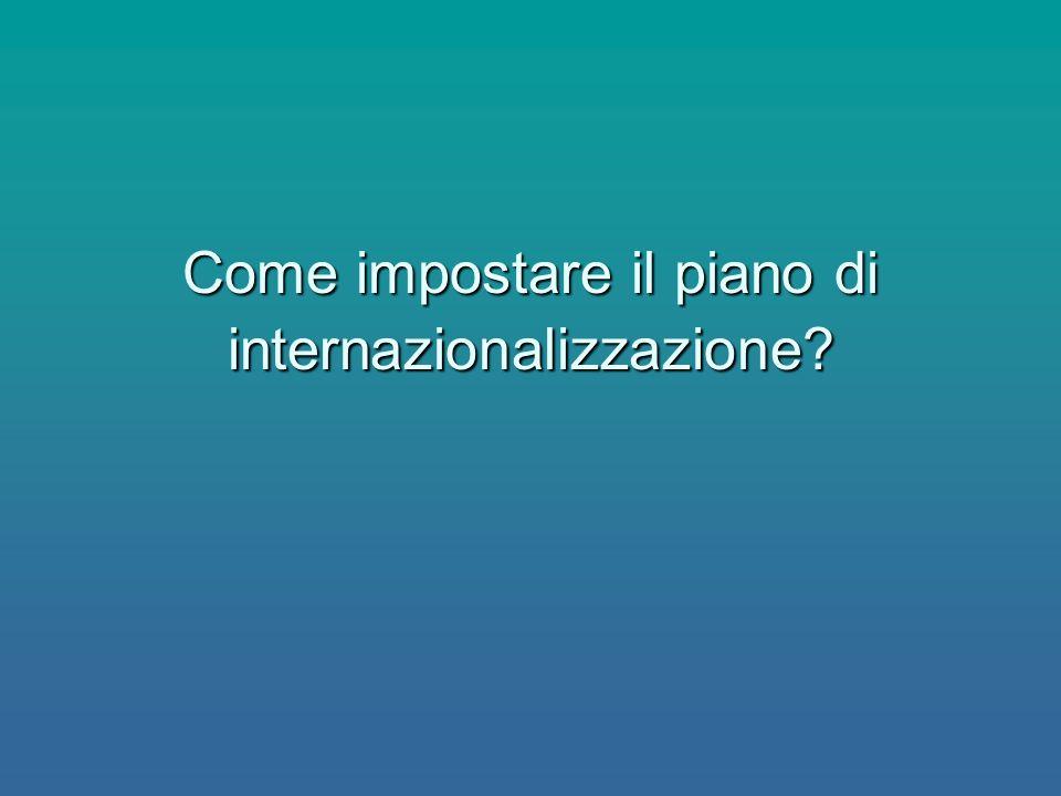 Come impostare il piano di internazionalizzazione?