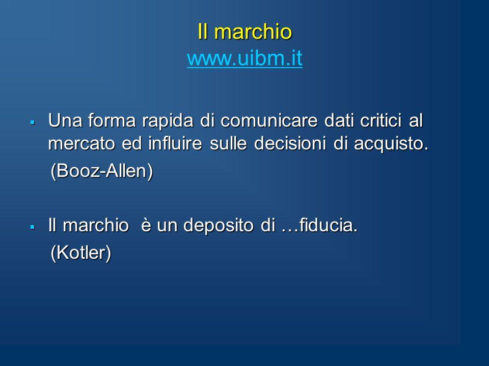 Il marchio Il marchio www.uibm.it www.uibm.it  Una forma rapida di comunicare dati critici al mercato ed influire sulle decisioni di acquisto.