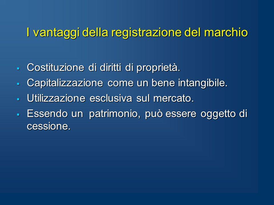 I vantaggi della registrazione del marchio  Costituzione di diritti di proprietà.