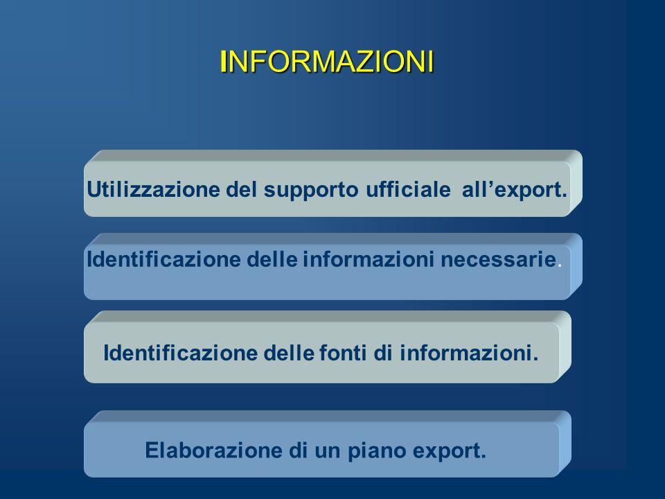 INFORMAZIONI Utilizzazione del supporto ufficiale all'export.