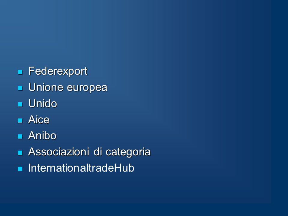 Federexport Federexport Unione europea Unione europea Unido Unido Aice Aice Anibo Anibo Associazioni di categoria Associazioni di categoria InternationaltradeHub