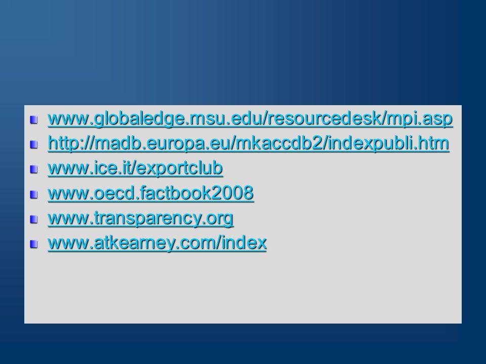 www.globaledge.msu.edu/resourcedesk/mpi.asp http://madb.europa.eu/mkaccdb2/indexpubli.htm www.ice.it/exportclub www.oecd.factbook2008 www.transparency.org www.atkearney.com/index