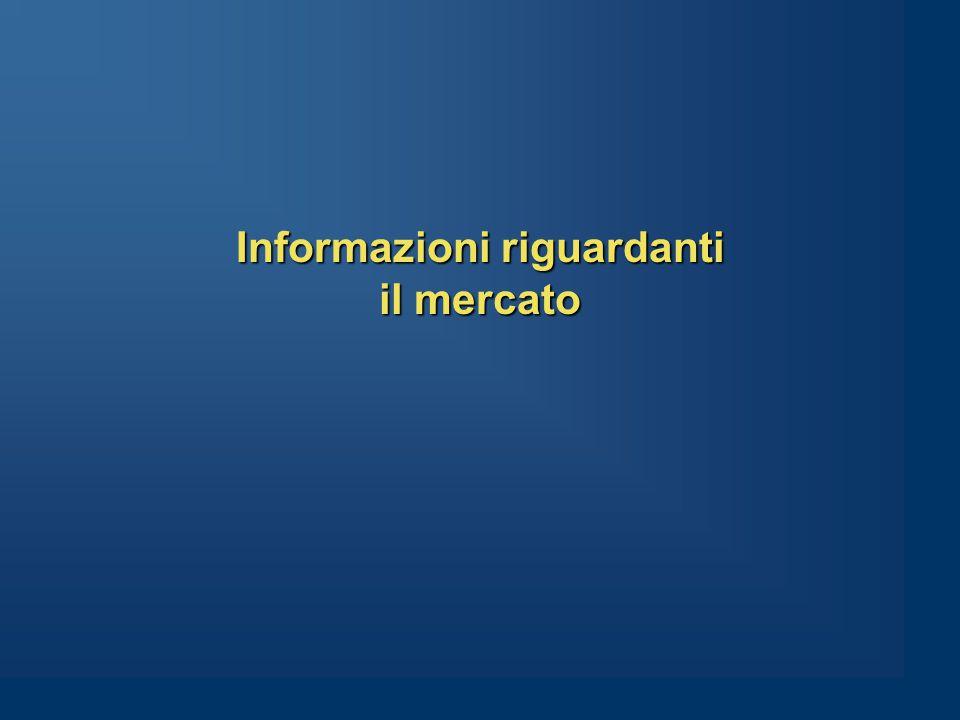 Informazioni riguardanti il mercato