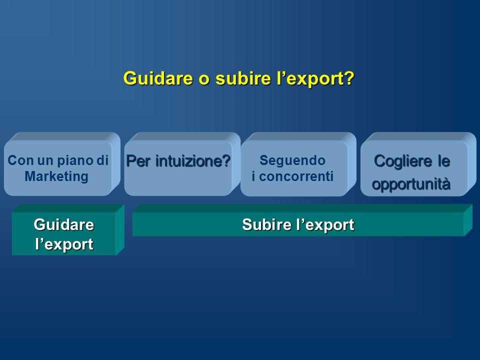 Guidare o subire l'export? Con un piano di Marketing Cogliere le opportunità Seguendo i concorrenti Per intuizione? Guidare l'export Subire l'export