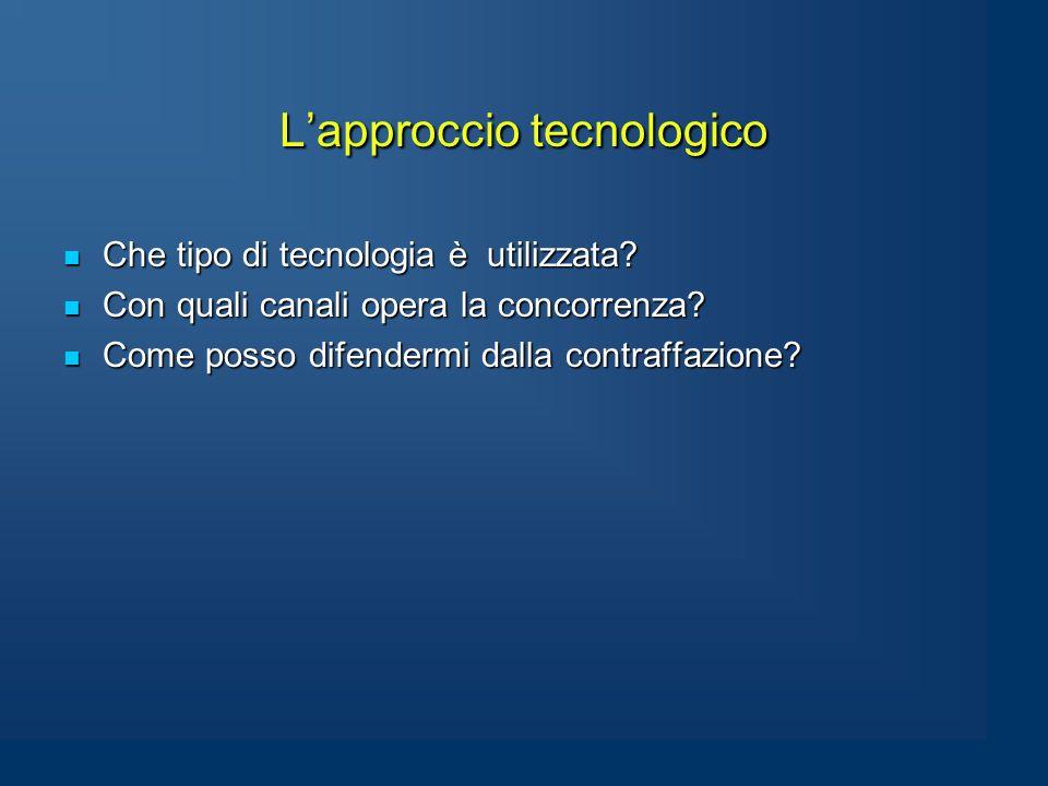 L'approccio tecnologico Che tipo di tecnologia è utilizzata.