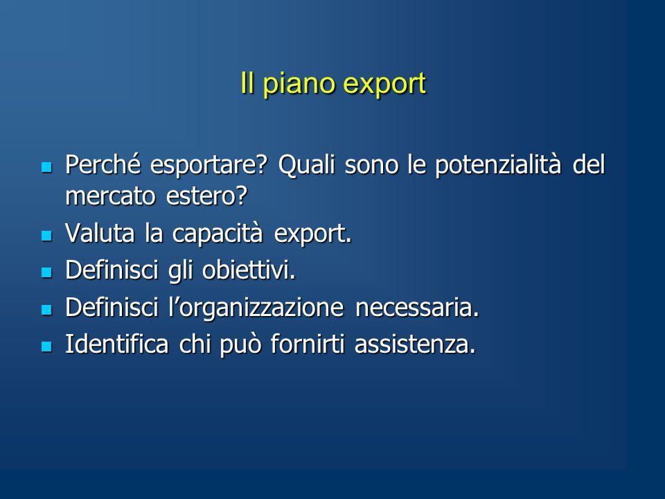 Il piano export Perché esportare. Quali sono le potenzialità del mercato estero.
