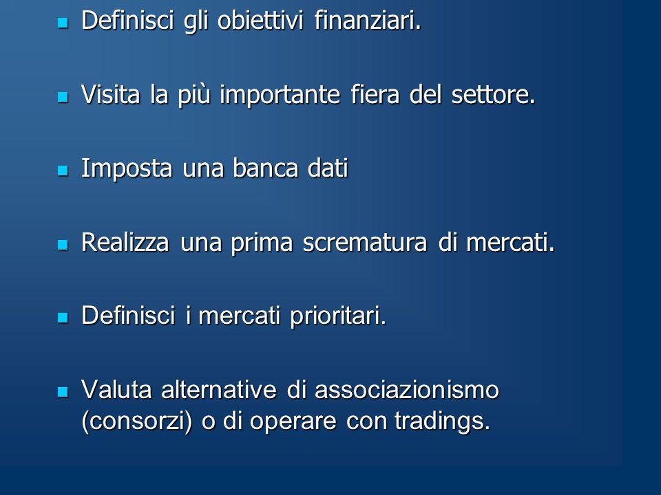 Definisci gli obiettivi finanziari. Definisci gli obiettivi finanziari.