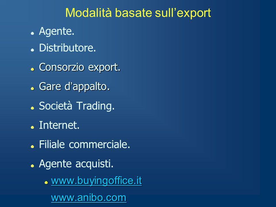 Modalità basate sull'export   Agente.   Distributore.