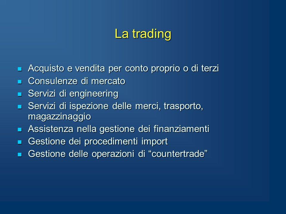La trading Acquisto e vendita per conto proprio o di terzi Acquisto e vendita per conto proprio o di terzi Consulenze di mercato Consulenze di mercato Servizi di engineering Servizi di engineering Servizi di ispezione delle merci, trasporto, magazzinaggio Servizi di ispezione delle merci, trasporto, magazzinaggio Assistenza nella gestione dei finanziamenti Assistenza nella gestione dei finanziamenti Gestione dei procedimenti import Gestione dei procedimenti import Gestione delle operazioni di countertrade Gestione delle operazioni di countertrade