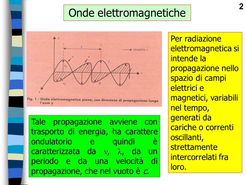 3 Spettro elettromagnetico