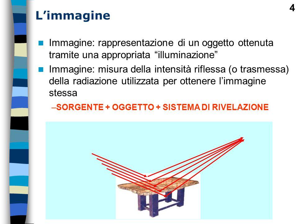 35 L istogramma L'istogramma può essere usato per effettuare elaborazioni sull immagine: –Miglioramento della visualizzazione (stretch) –Sogliatura (min/max) 0255