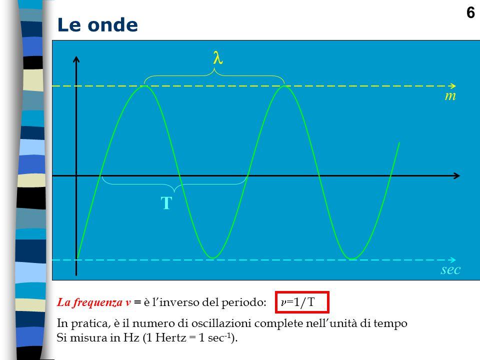 7 Le onde m sec T E l'onda rossa.E l'onda blu.