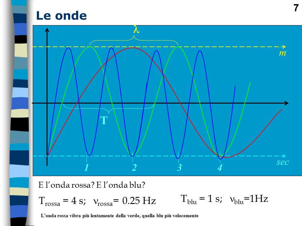 8 Le onde Fra queste onde quale pensate sia più energetica.