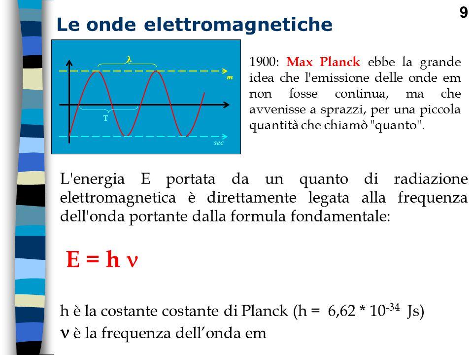 10 Intensità e colore della luce L intensità di un onda elettromagnetica è l energia che passa attraverso un area unitaria nell unità di tempo e si misura in watt/m 2 : è cioè l energia che attraversa in ogni secondo una superficie di un metro quadrato.