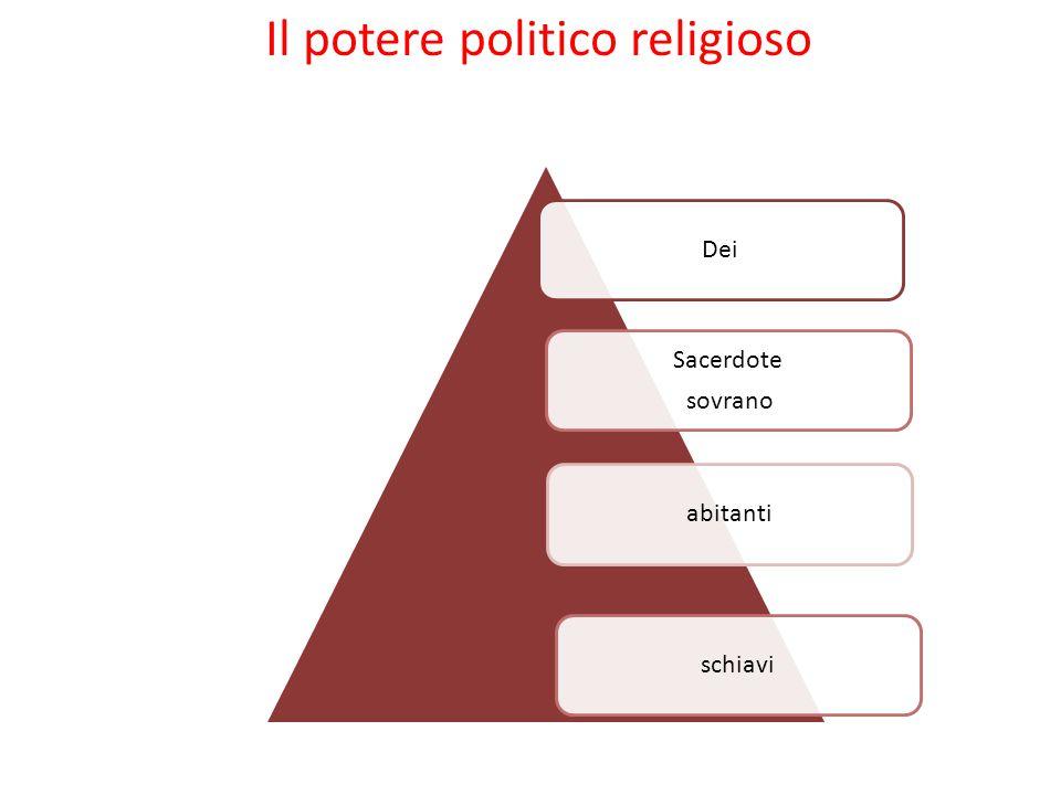 Il potere politico religioso