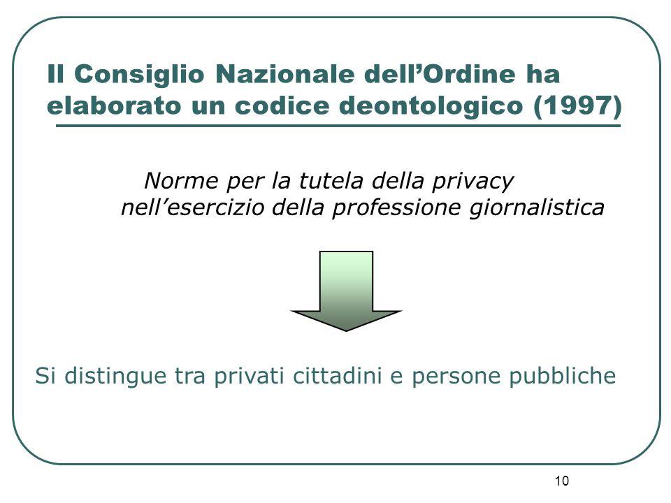 10 Norme per la tutela della privacy nell'esercizio della professione giornalistica Si distingue tra privati cittadini e persone pubbliche Il Consigli
