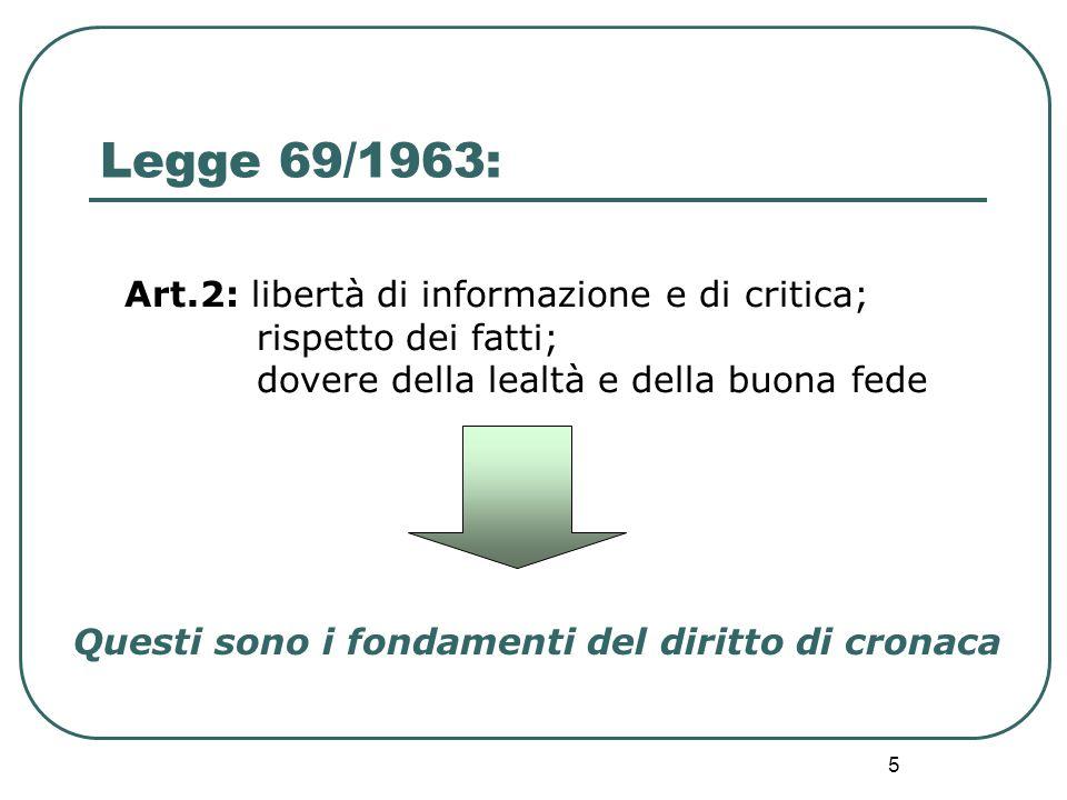 5 Art.2: libertà di informazione e di critica; rispetto dei fatti; dovere della lealtà e della buona fede Questi sono i fondamenti del diritto di cron