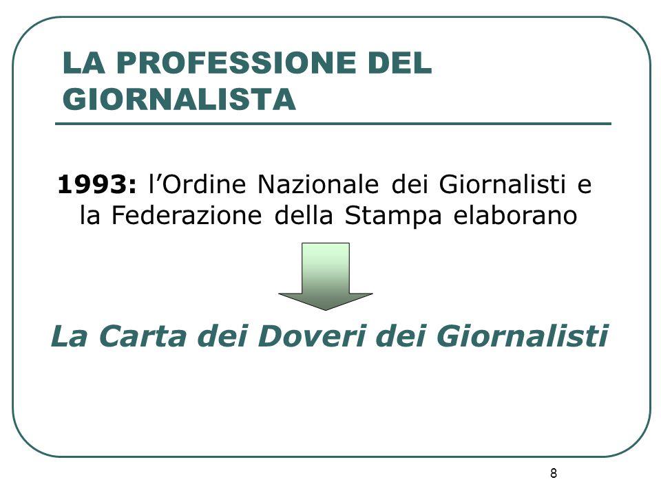 8 1993: l'Ordine Nazionale dei Giornalisti e la Federazione della Stampa elaborano La Carta dei Doveri dei Giornalisti LA PROFESSIONE DEL GIORNALISTA