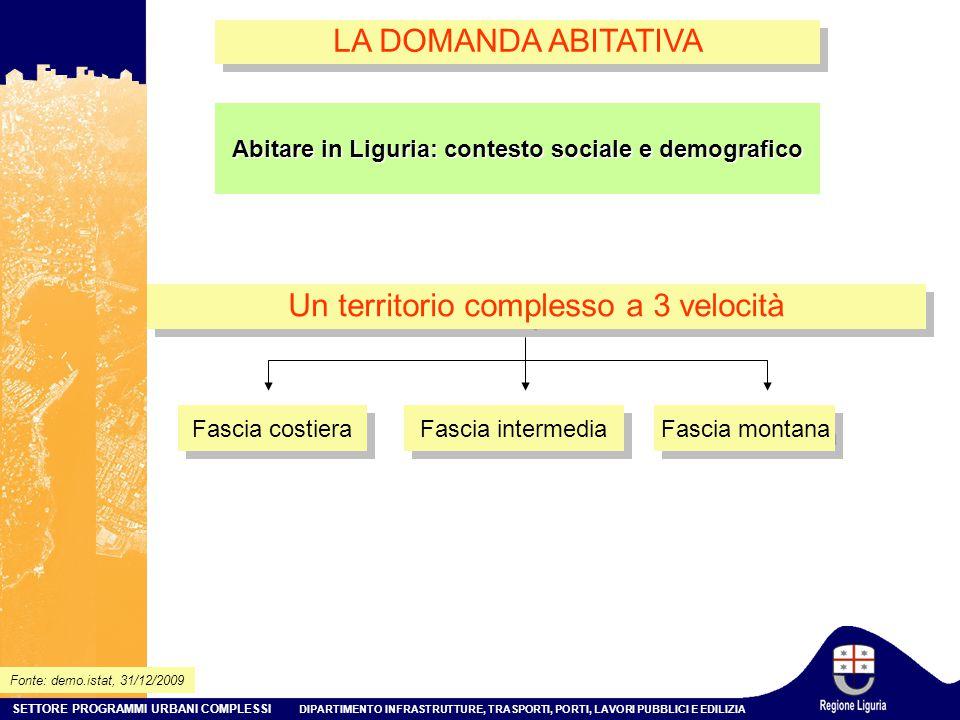 SETTORE PROGRAMMI URBANI COMPLESSI DIPARTIMENTO INFRASTRUTTURE, TRASPORTI, PORTI, LAVORI PUBBLICI E EDILIZIA LA DOMANDA ABITATIVA Abitare in Liguria: contesto sociale e demografico Fonte: demo.istat, 31/12/2009 Un territorio complesso a 3 velocità Fascia costiera Fascia intermedia Fascia montana