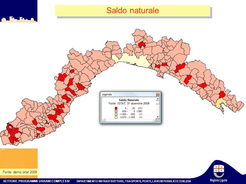 SETTORE PROGRAMMI URBANI COMPLESSI DIPARTIMENTO INFRASTRUTTURE, TRASPORTI, PORTI, LAVORI PUBBLICI E EDILIZIA Saldo naturale Fonte: demo.istat 2009