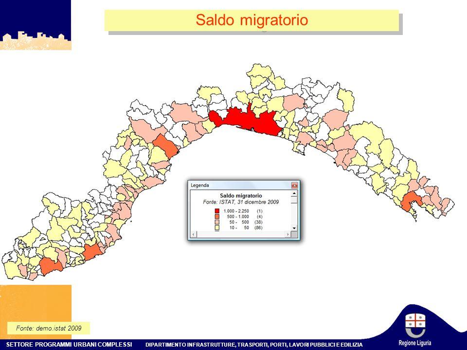 SETTORE PROGRAMMI URBANI COMPLESSI DIPARTIMENTO INFRASTRUTTURE, TRASPORTI, PORTI, LAVORI PUBBLICI E EDILIZIA Saldo migratorio Fonte: demo.istat 2009