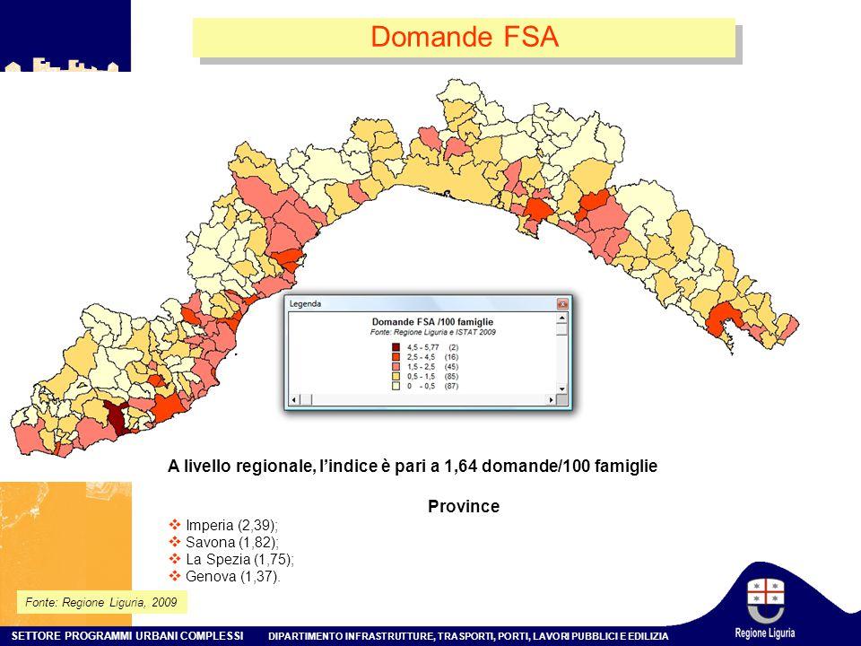SETTORE PROGRAMMI URBANI COMPLESSI DIPARTIMENTO INFRASTRUTTURE, TRASPORTI, PORTI, LAVORI PUBBLICI E EDILIZIA Domande FSA Fonte: Regione Liguria, 2009 A livello regionale, l'indice è pari a 1,64 domande/100 famiglie Province  Imperia (2,39);  Savona (1,82);  La Spezia (1,75);  Genova (1,37).