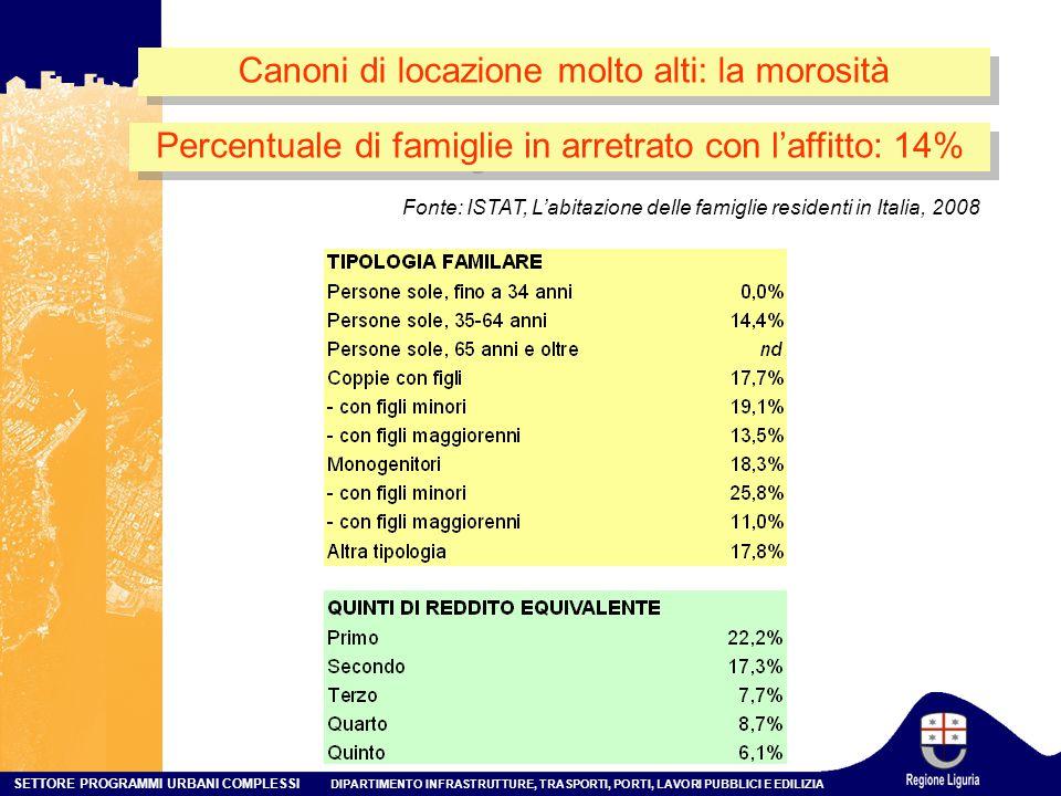 SETTORE PROGRAMMI URBANI COMPLESSI DIPARTIMENTO INFRASTRUTTURE, TRASPORTI, PORTI, LAVORI PUBBLICI E EDILIZIA Canoni di locazione molto alti: la morosità Percentuale di famiglie in arretrato con l'affitto: 14% Fonte: ISTAT, L'abitazione delle famiglie residenti in Italia, 2008