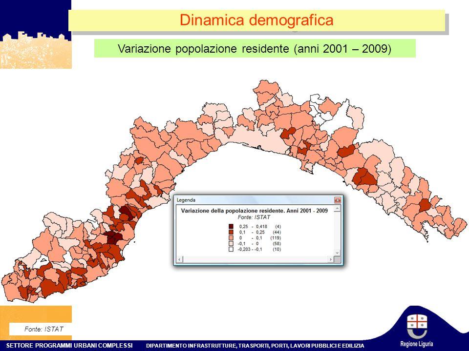 SETTORE PROGRAMMI URBANI COMPLESSI DIPARTIMENTO INFRASTRUTTURE, TRASPORTI, PORTI, LAVORI PUBBLICI E EDILIZIA Dinamica demografica Variazione popolazione residente (anni 2001 – 2009) Fonte: ISTAT