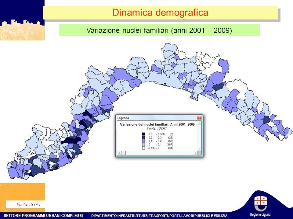 SETTORE PROGRAMMI URBANI COMPLESSI DIPARTIMENTO INFRASTRUTTURE, TRASPORTI, PORTI, LAVORI PUBBLICI E EDILIZIA Dinamica demografica Variazione nuclei familiari (anni 2001 – 2009) Fonte: ISTAT