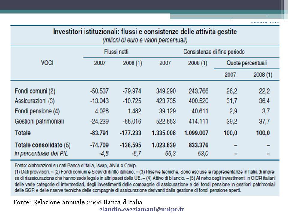 FONDI IMMOBILIARI L'industria dei fondi immobiliari italiani continua la sua crescita (nonostante la crisi dei mercati finanziari).