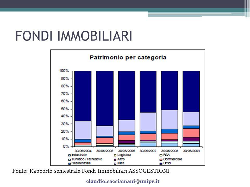 FONDI IMMOBILIARI La ripartizione degli investimenti per destinazione d'uso è in linea con gli anni precedenti e vede ancora prevalere immobili adibiti ad Uffici (51,9%) e immobili del settore Commerciale (17,8%).