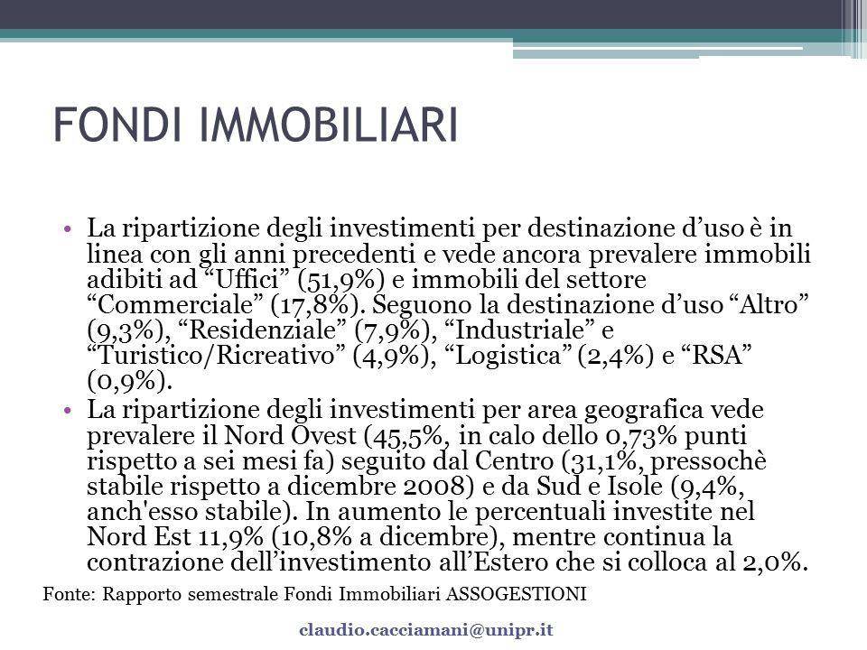 FONDI IMMOBILIARI Fonte: Rapporto semestrale Fondi Immobiliari ASSOGESTIONI claudio.cacciamani@unipr.it