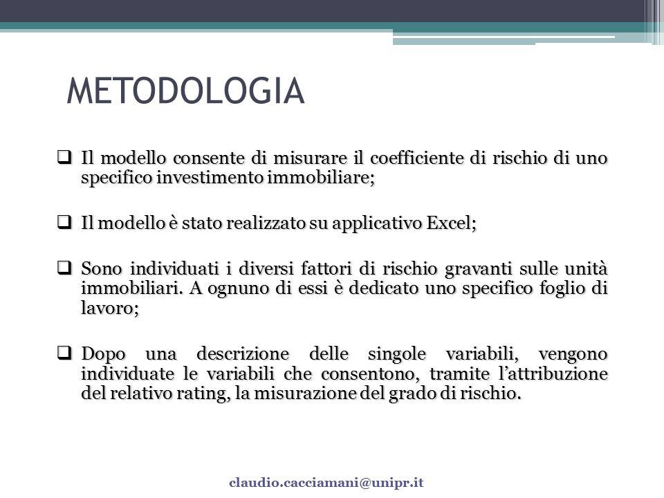 APPROFONDIMENTI TECNICI PARAMETRISOGGETTIVITA'/ ANALITICITA' DELLA VALUTAZIONE GRADO DI COMPETENZE DEL COMPILATORE CICLICITA' SETTOREANALITICITA'MEDIO-ALTO MERCEOLOGIAANALITICITA'MEDIO-BASSO SOLVIBILITA'ELEVATA ANALITICITA'MEDIO MONO-PLURI CONDUTTOREANALITICITA'MEDIO-BASSO RANGO CITTA'ANALITICITA'ELEVATO POSIZIONE IMMOBILEPARZIALE SOGGETTIVITA'MEDIO-ALTO MERCATO IMMOBILIAREELEVATA ANALITICITA'MEDIO DIMENSIONEANALITICITA'MEDIO TIPOLOGIA/QUALITA'SOGGETTIVITA' / ANALITICITA' ELEVATO FUNGIBILITA'SOGGETTIVITA' / ANALITICITA' ELEVATO claudio.cacciamani@unipr.it