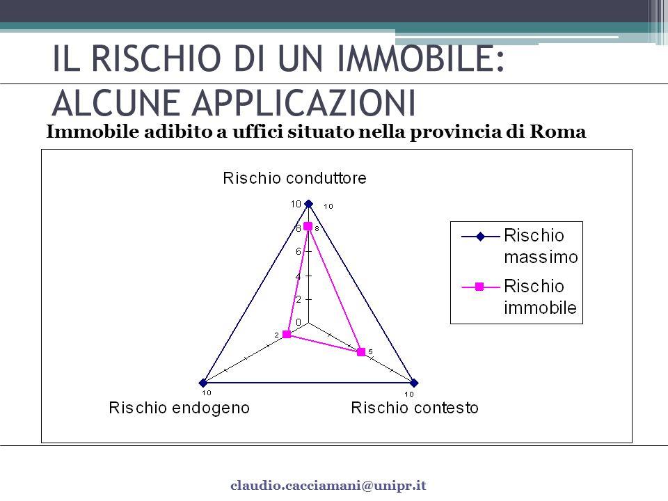 IL RISCHIO DI UN IMMOBILE: ALCUNE APPLICAZIONI Immobile adibito a uso commerciale sito in Milano claudio.cacciamani@unipr.it