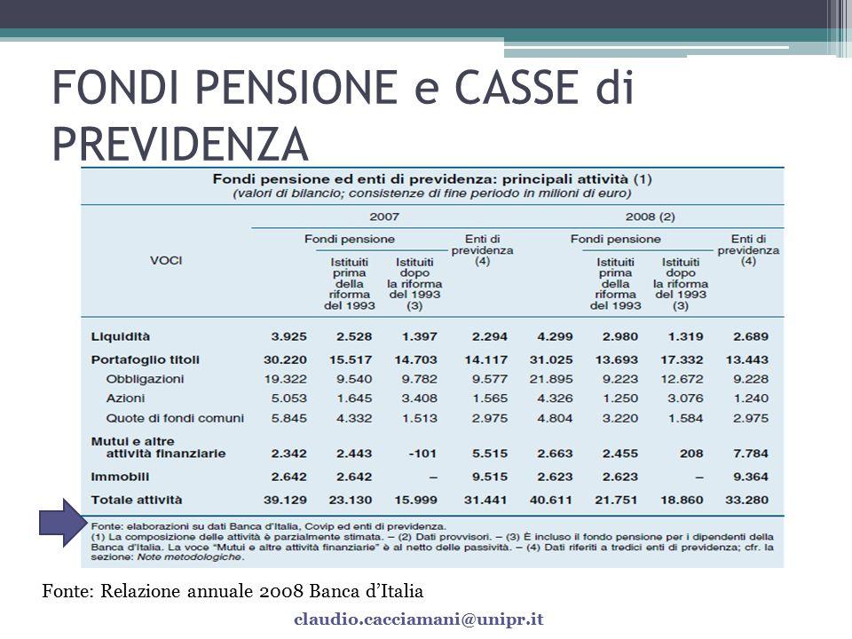 FONDI PENSIONE Fonte: Relazione annuale 2008 Covip claudio.cacciamani@unipr.it