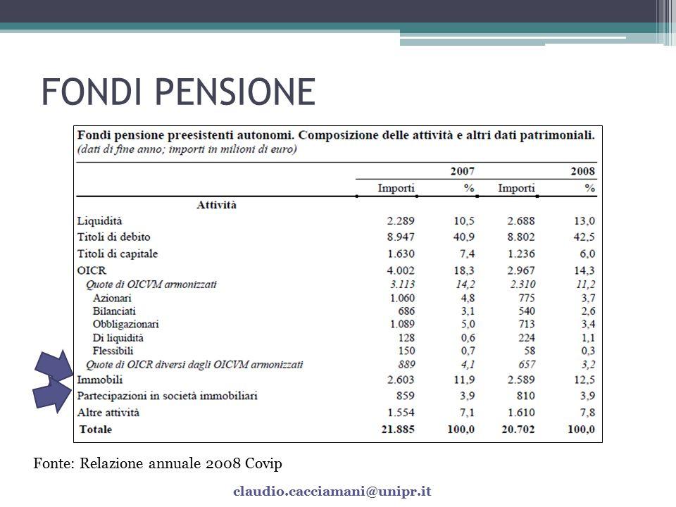 CASSE DI PREVIDENZA (2 esempi) Fonte: Siti delle Casse di Previdenza INARCASSA CNPADC claudio.cacciamani@unipr.it