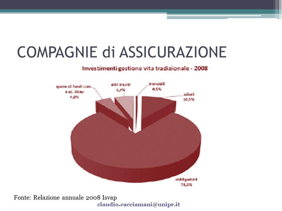 COMPAGNIE di ASSICURAZIONE Fonte: Relazione annuale 2008 Isvap claudio.cacciamani@unipr.it