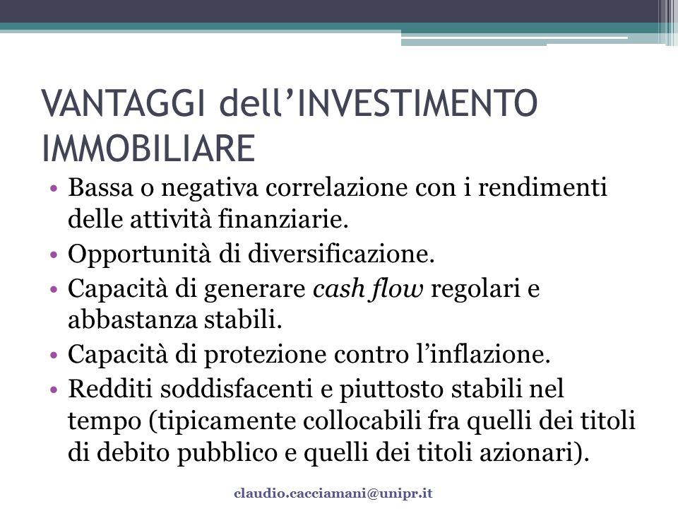 LIMITI dell'INVESTIMENTO IMMOBILIARE Inferiore liquidabilità rispetto agli investimenti mobiliari.