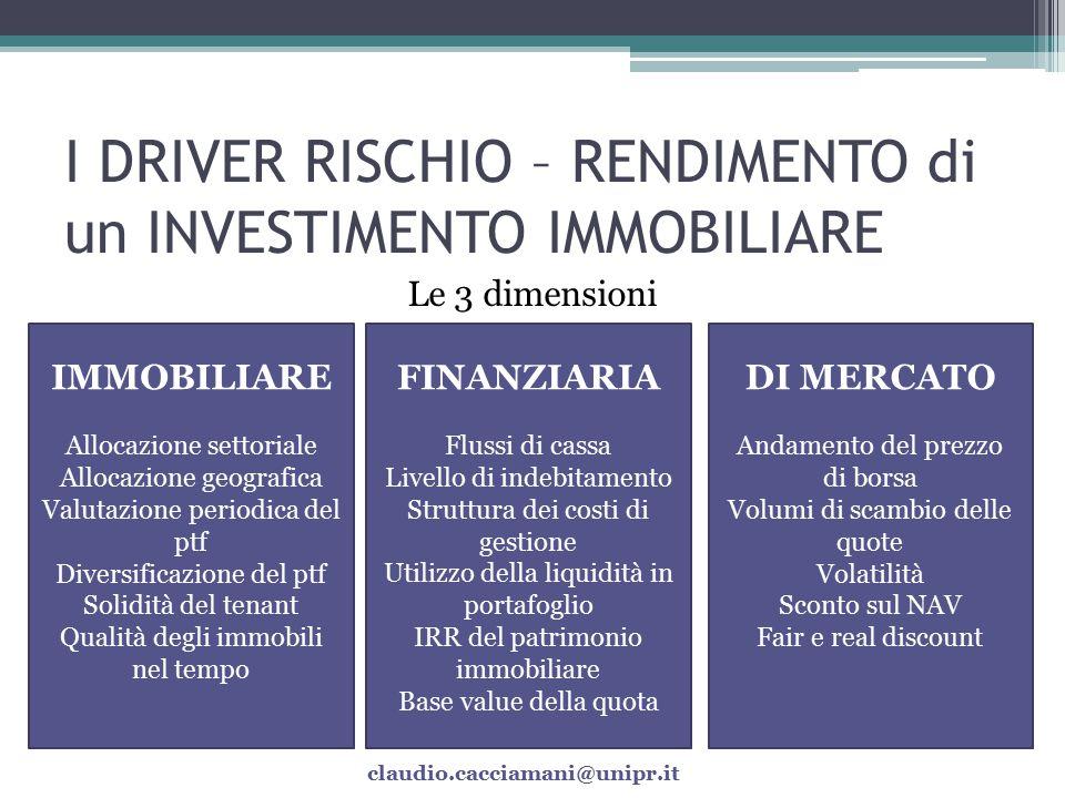 INVESTIMENTI IMMOBILIARI E INVESTITORI ISTITUZIONALI OPERATORIMODELLI OPERATIVI INVESTITORI ISTITUZIONALI Organismi di Investimento Collettivo del Risparmio (OICR) Fondi comuni di investimento (FCI) – Mobiliari, Chiusi, Aperti, Immobiliari, Speculativi, ect Società (Sicav) Fondi pensioneNegoziali vs Aperti Compagnie di AssicurazioneVita vs Danni claudio.cacciamani@unipr.it